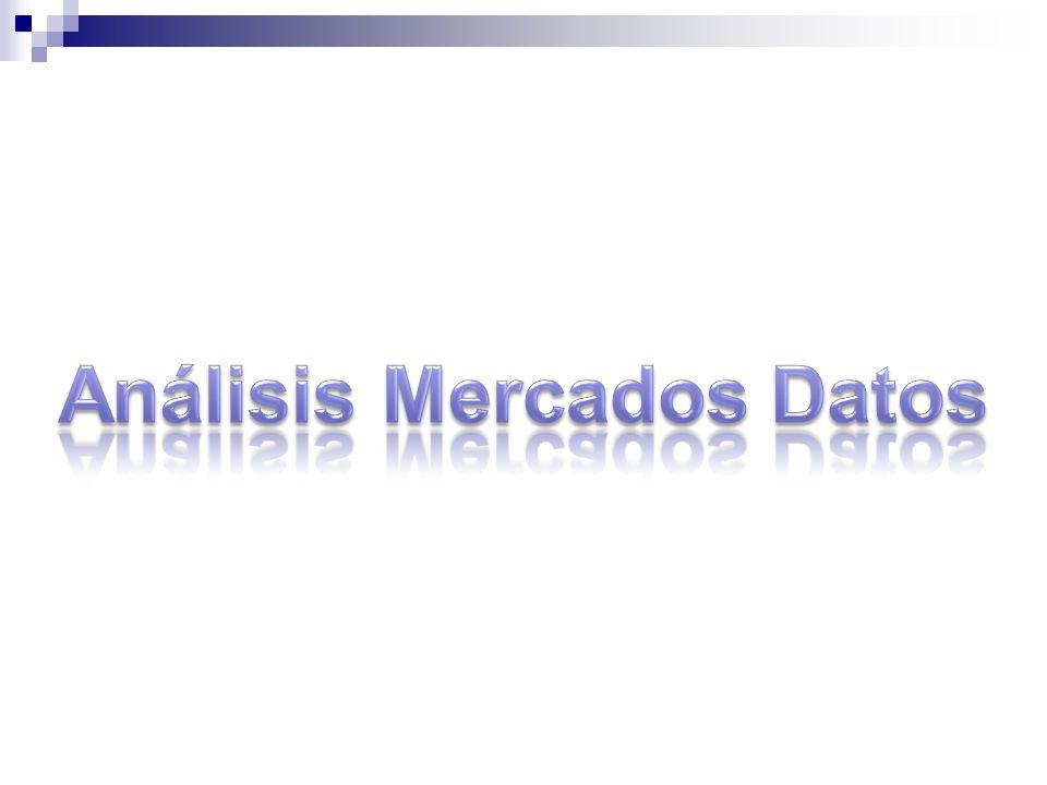 Análisis Mercados Datos
