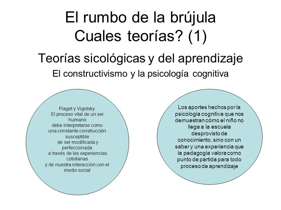 El rumbo de la brújula Cuales teorías (1)
