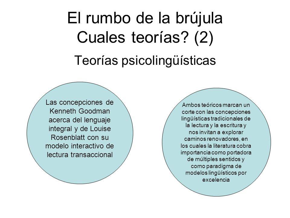El rumbo de la brújula Cuales teorías (2)
