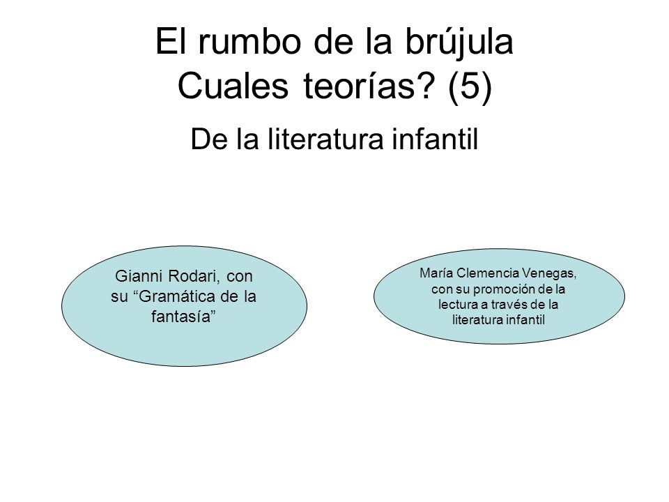El rumbo de la brújula Cuales teorías (5)