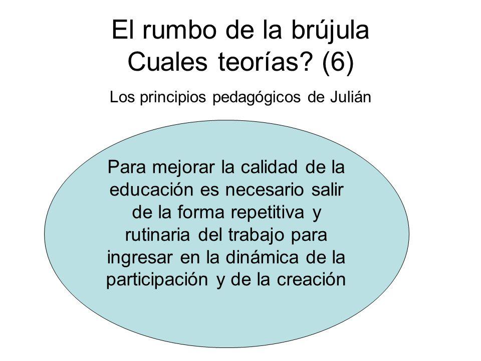 El rumbo de la brújula Cuales teorías (6)