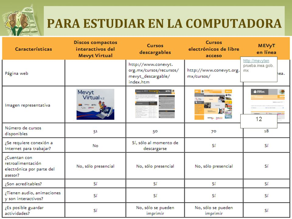 PARA ESTUDIAR EN LA COMPUTADORA