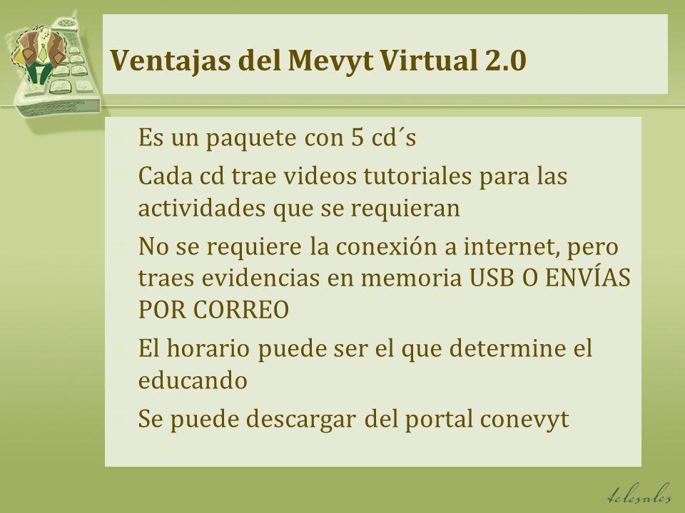 Ventajas del Mevyt Virtual 2.0