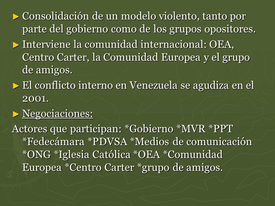 Consolidación de un modelo violento, tanto por parte del gobierno como de los grupos opositores.
