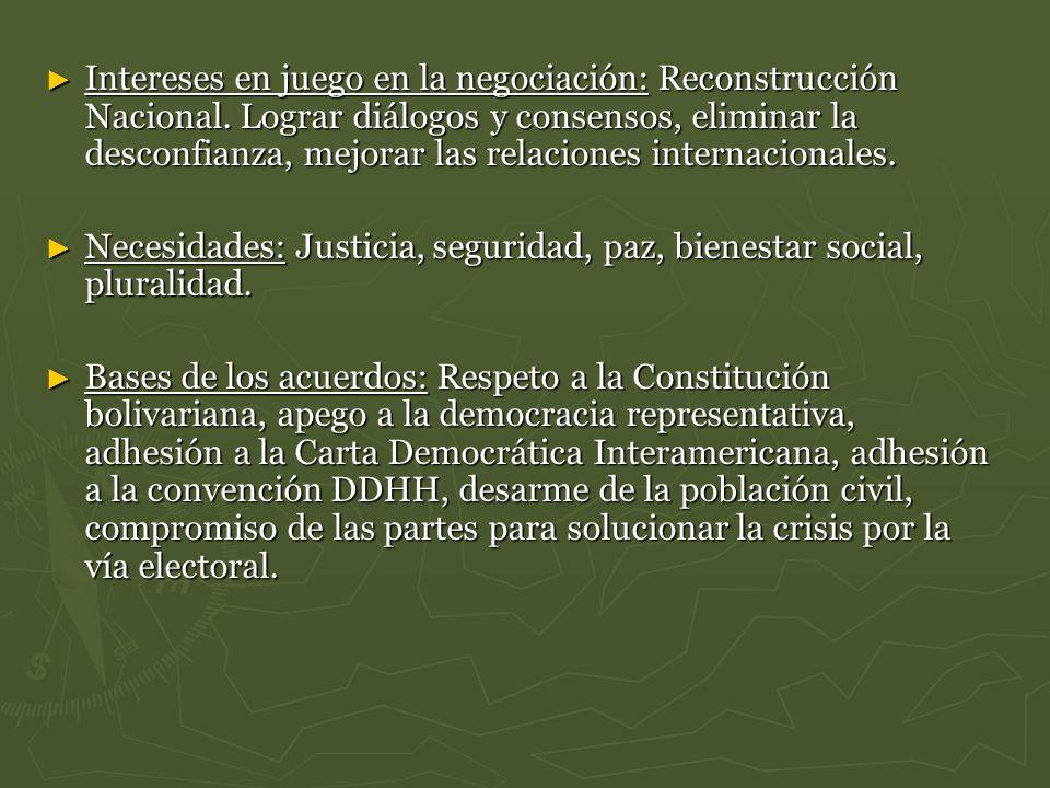 Intereses en juego en la negociación: Reconstrucción Nacional