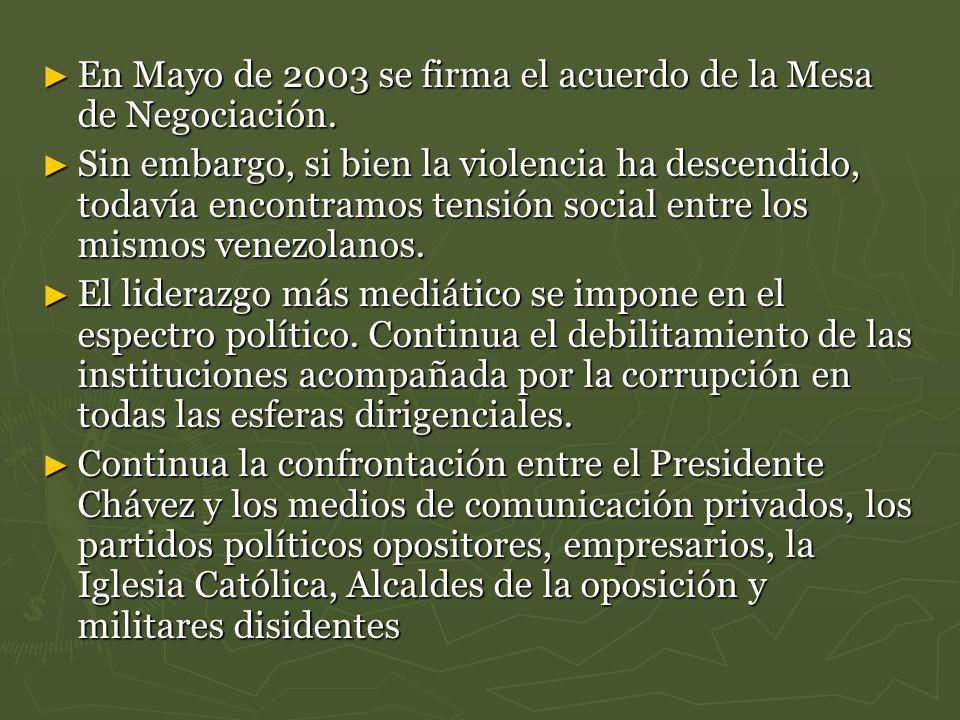 En Mayo de 2003 se firma el acuerdo de la Mesa de Negociación.