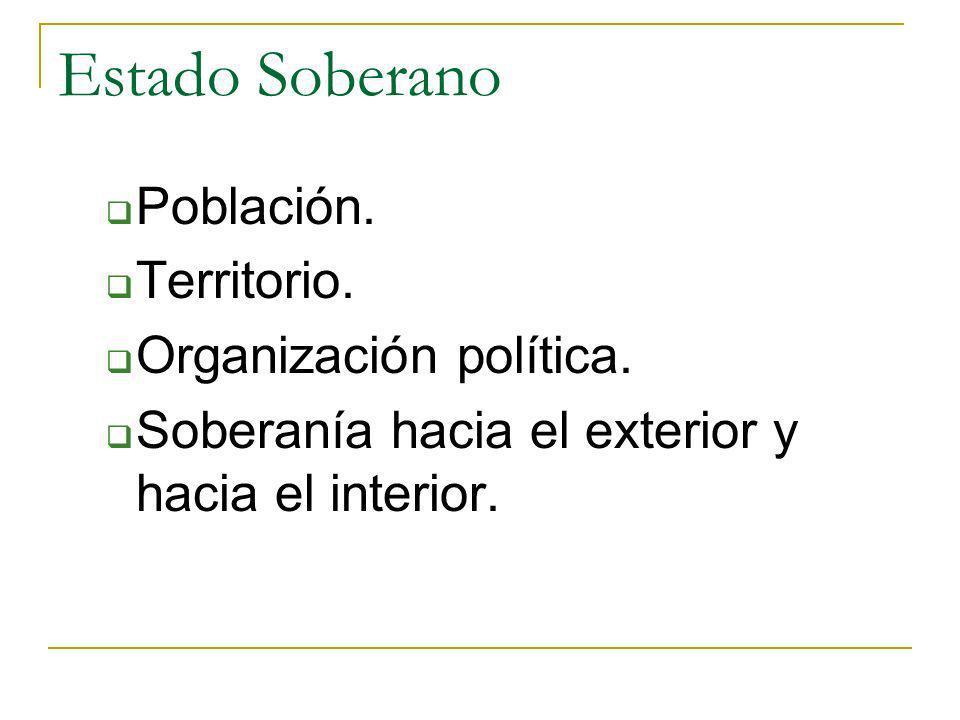Estado Soberano Población. Territorio. Organización política.