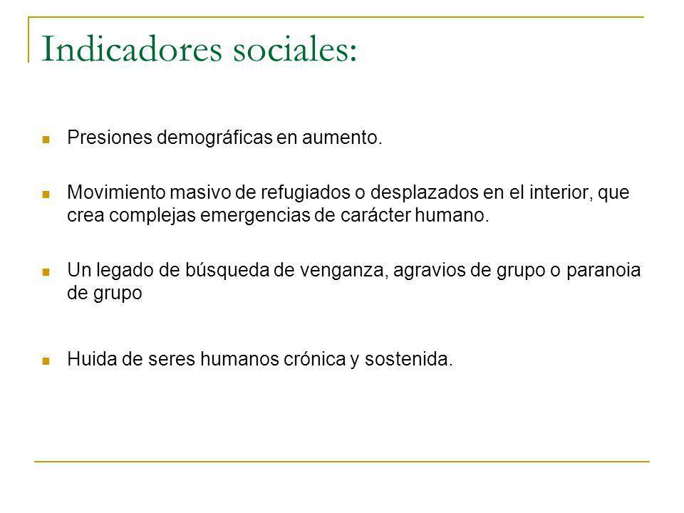 Indicadores sociales: