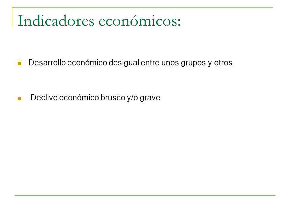 Indicadores económicos: