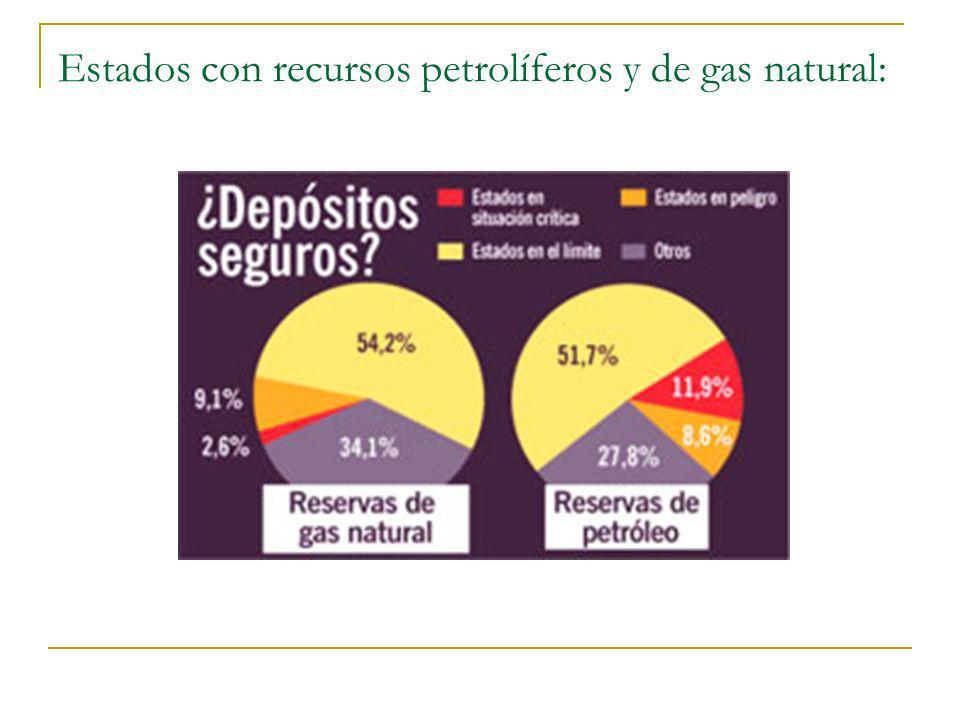 Estados con recursos petrolíferos y de gas natural: