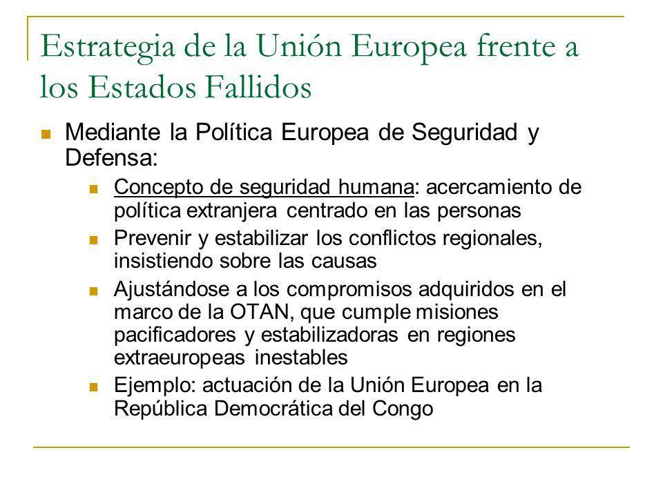 Estrategia de la Unión Europea frente a los Estados Fallidos