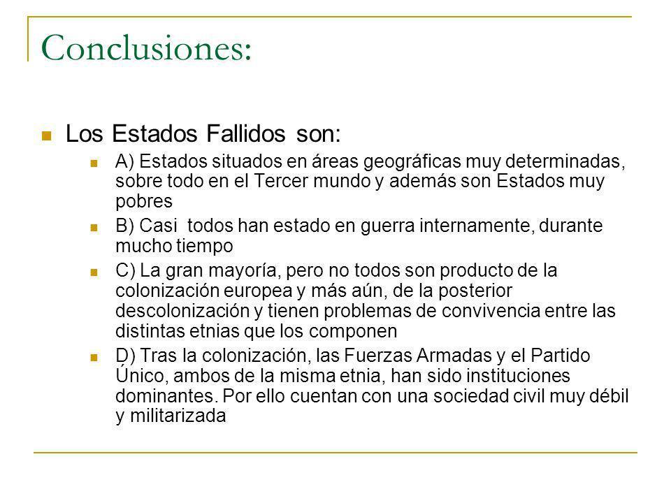 Conclusiones: Los Estados Fallidos son: