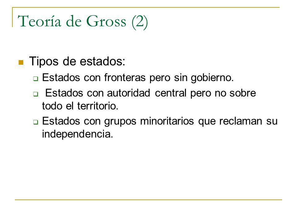 Teoría de Gross (2) Tipos de estados:
