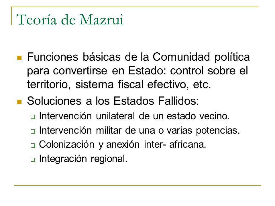 Teoría de Mazrui Funciones básicas de la Comunidad política para convertirse en Estado: control sobre el territorio, sistema fiscal efectivo, etc.