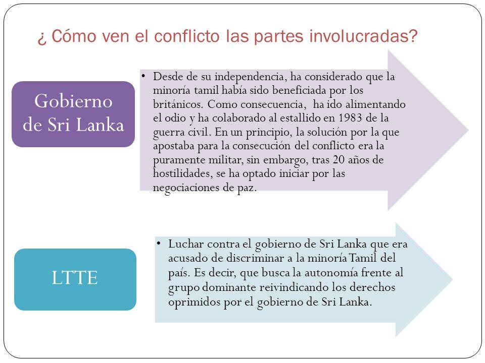 ¿ Cómo ven el conflicto las partes involucradas