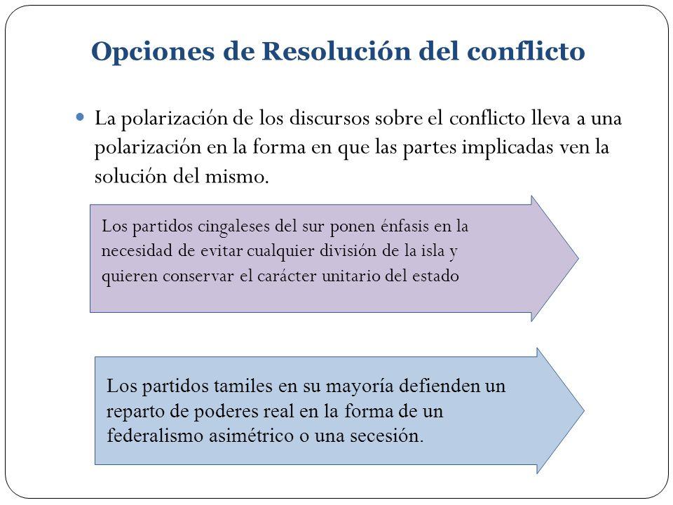 Opciones de Resolución del conflicto