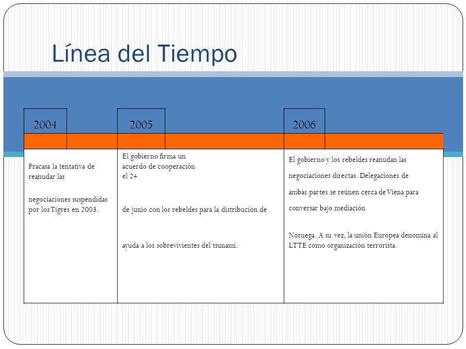 Línea del Tiempo 2004. 2005. 2006. Fracasa la tentativa de reanudar las. El gobierno firma un acuerdo de cooperación el 24.