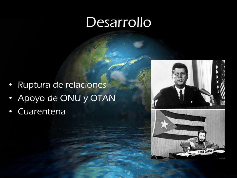 Desarrollo Ruptura de relaciones Apoyo de ONU y OTAN Cuarentena