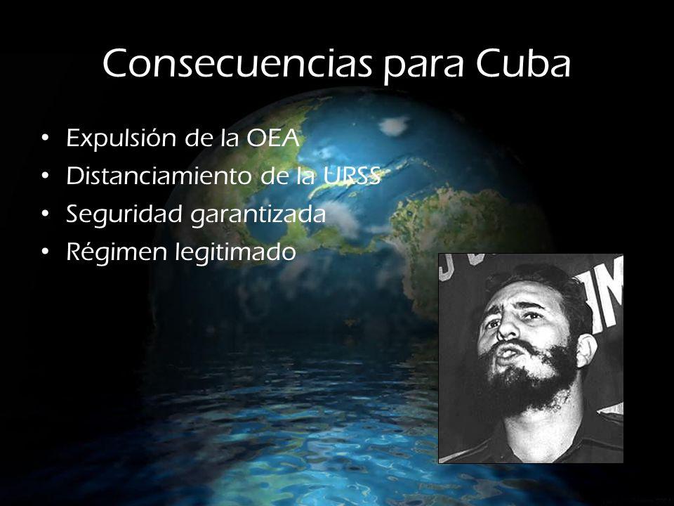 Consecuencias para Cuba