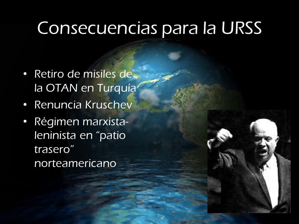 Consecuencias para la URSS