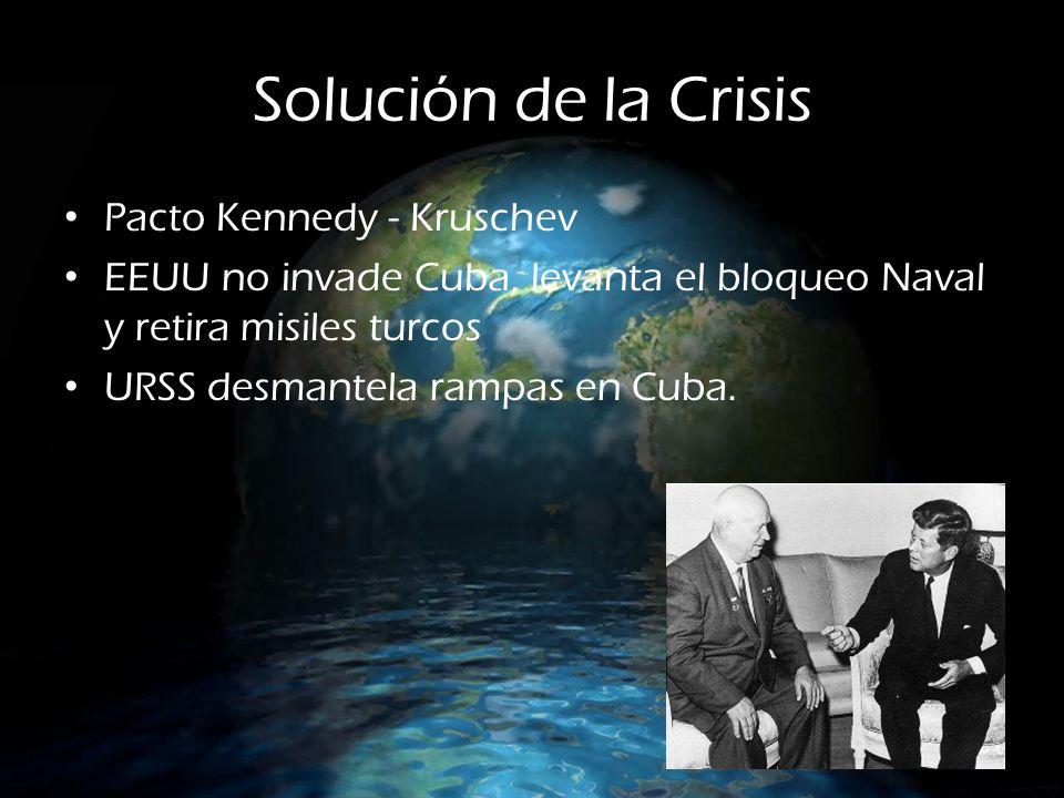 Solución de la Crisis Pacto Kennedy - Kruschev