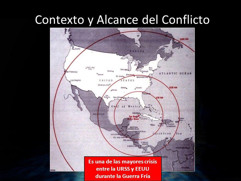 Contexto y Alcance del Conflicto