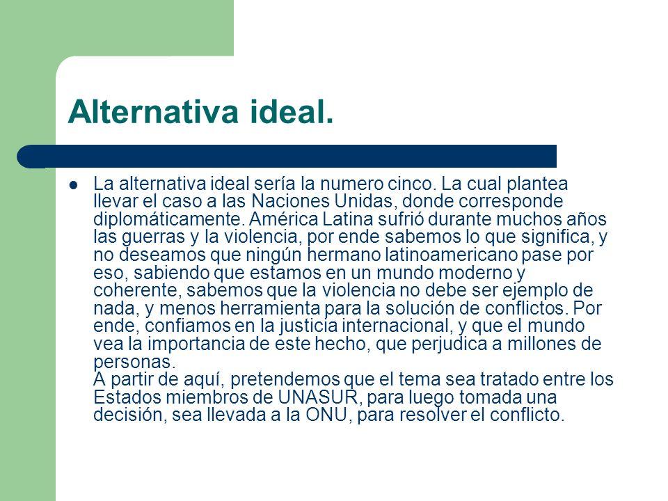 Alternativa ideal.