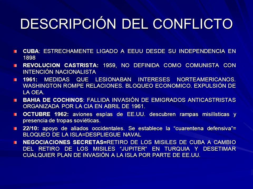 DESCRIPCIÓN DEL CONFLICTO