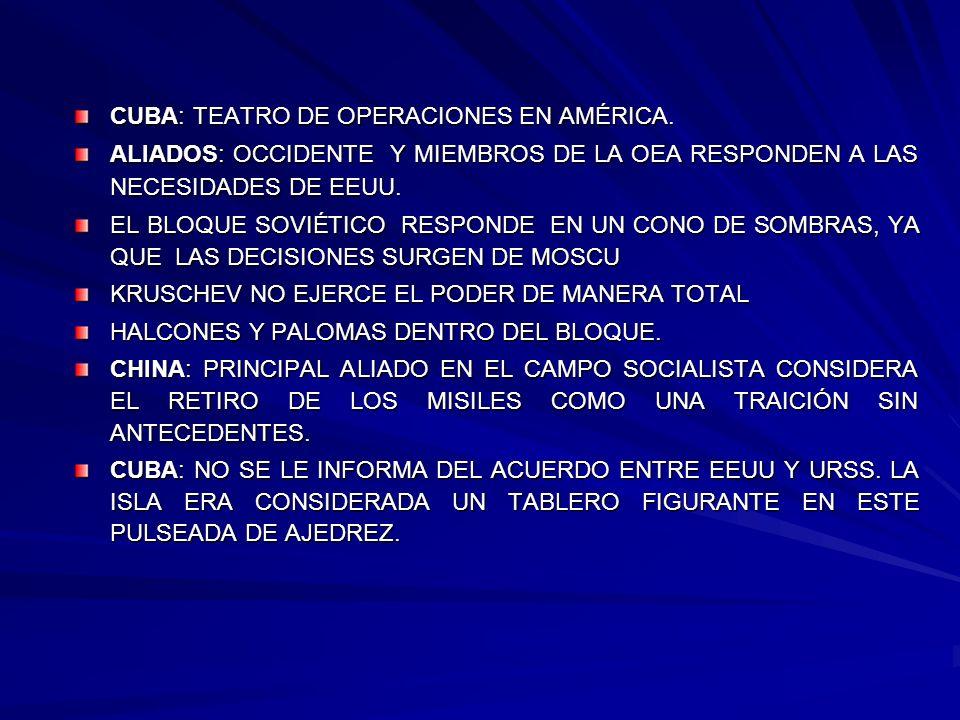 CUBA: TEATRO DE OPERACIONES EN AMÉRICA.