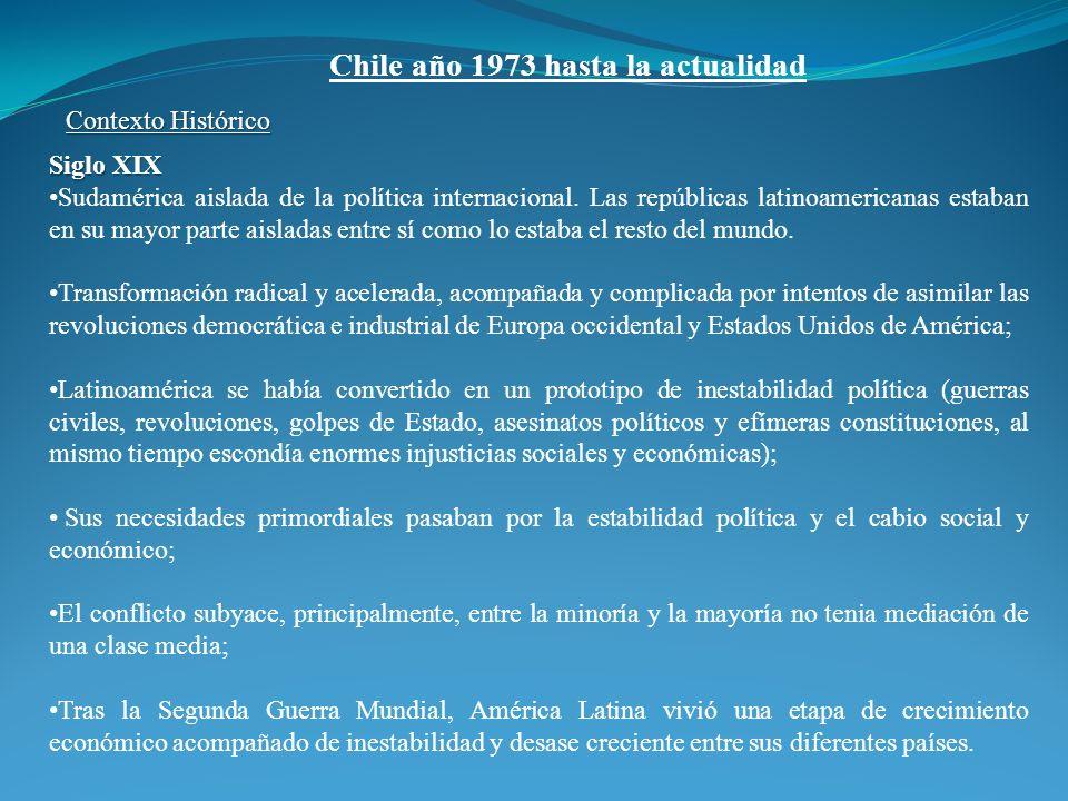Chile año 1973 hasta la actualidad