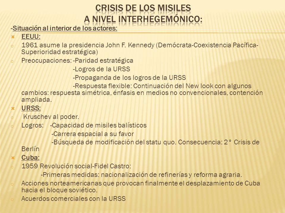 Crisis de los misiles a nivel interHegemónico: