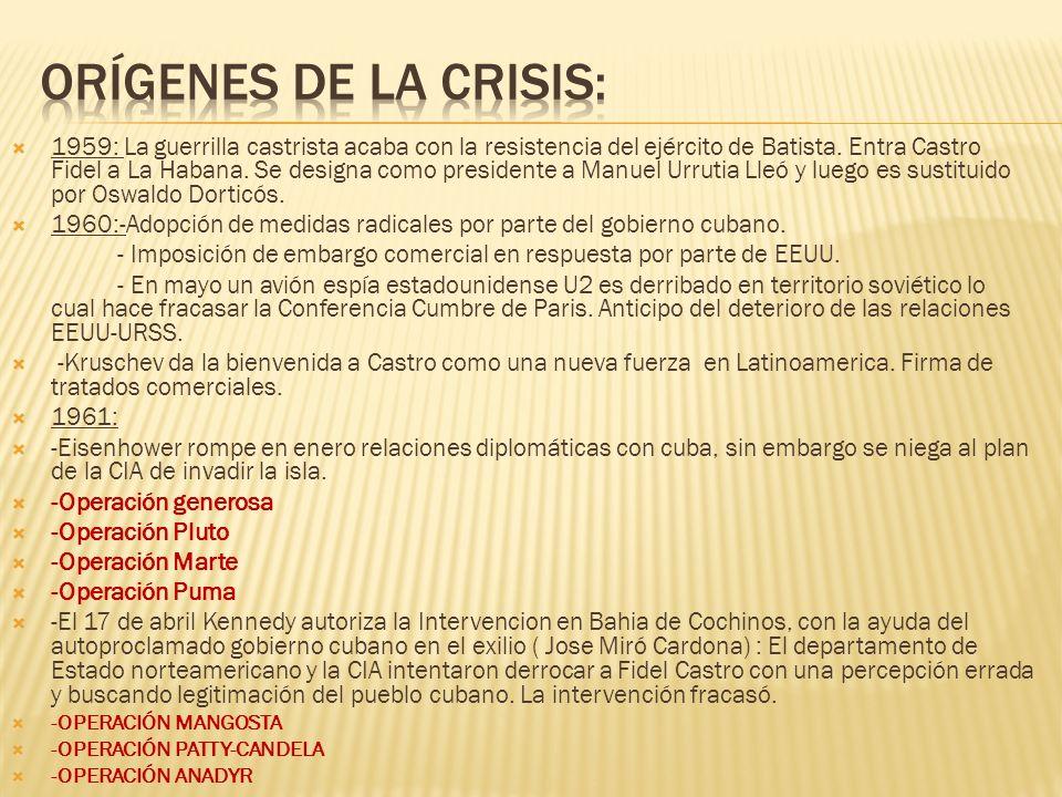 Orígenes de la Crisis: