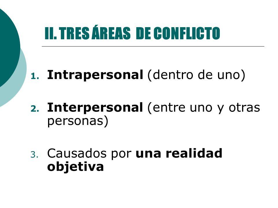 II. TRES ÁREAS DE CONFLICTO