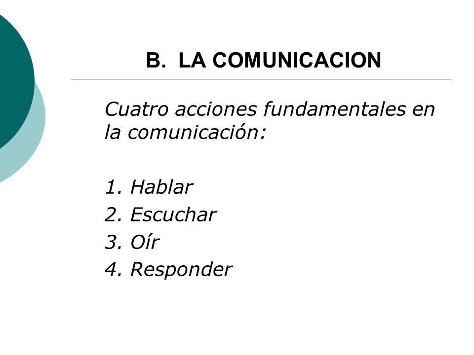 B. LA COMUNICACION Cuatro acciones fundamentales en la comunicación: