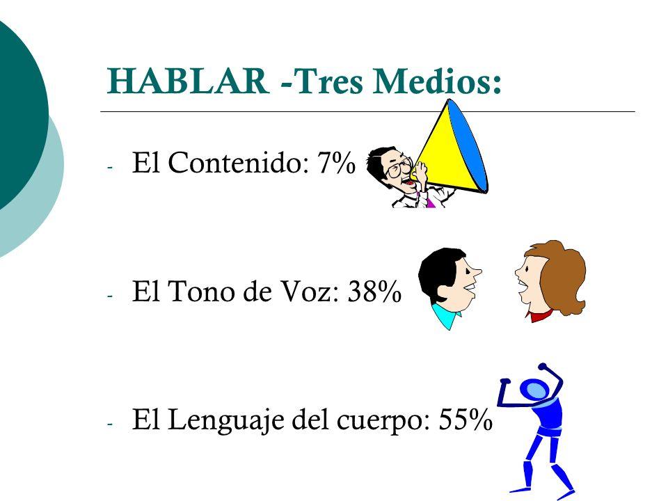 HABLAR -Tres Medios: El Contenido: 7% El Tono de Voz: 38%
