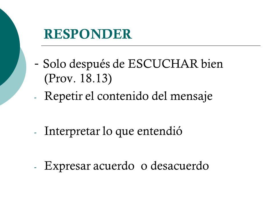RESPONDER Repetir el contenido del mensaje Interpretar lo que entendió