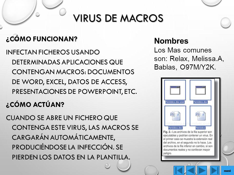 Virus de Macros Nombres