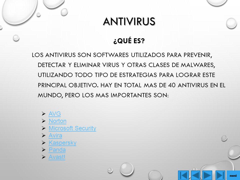 Antivirus ¿Qué es
