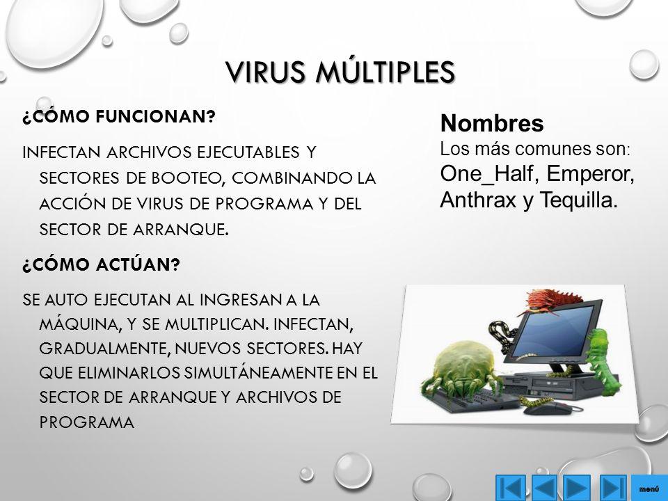 Virus múltiples Nombres ¿Cómo funcionan ¿Cómo Actúan