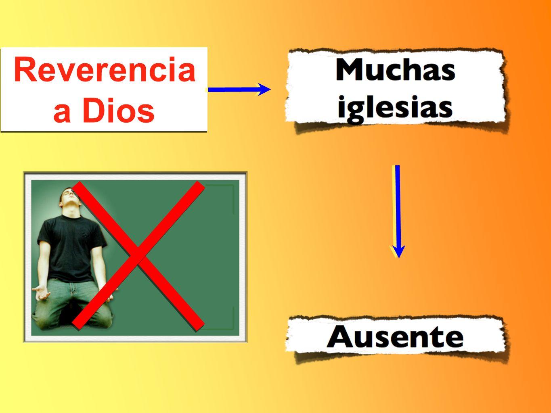 Reverencia a Dios