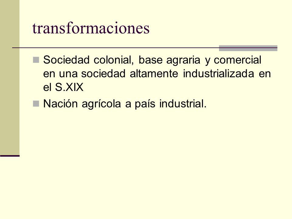 transformaciones Sociedad colonial, base agraria y comercial en una sociedad altamente industrializada en el S.XIX.