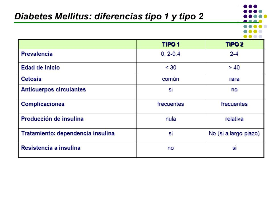 Diabetes Mellitus: diferencias tipo 1 y tipo 2