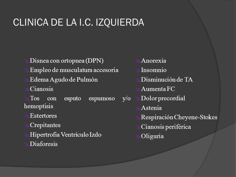 CLINICA DE LA I.C. IZQUIERDA
