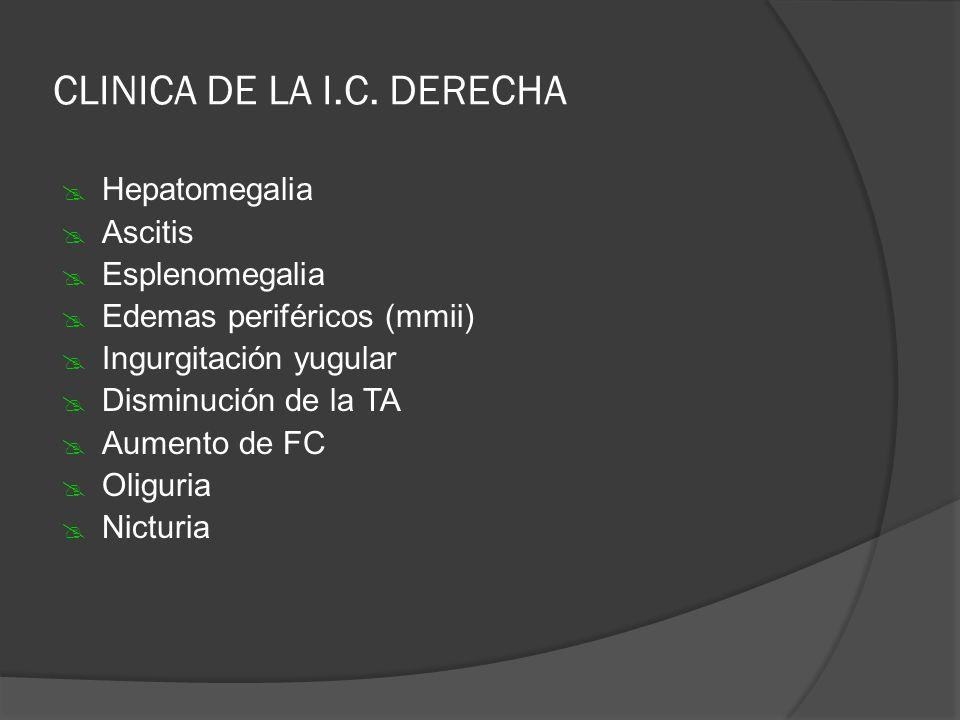 CLINICA DE LA I.C. DERECHA
