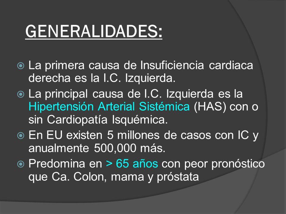 GENERALIDADES: La primera causa de Insuficiencia cardiaca derecha es la I.C. Izquierda.