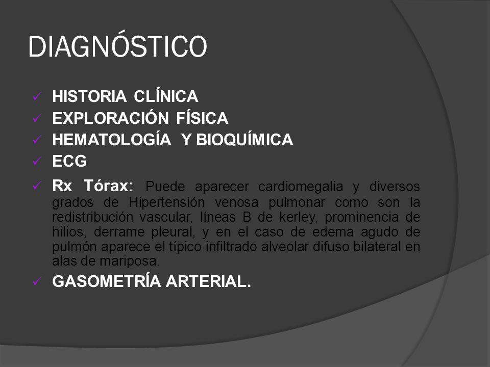 DIAGNÓSTICO HISTORIA CLÍNICA EXPLORACIÓN FÍSICA