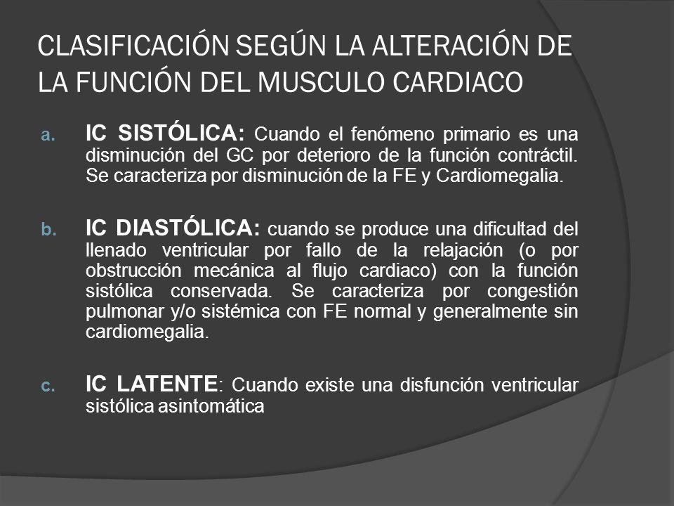 CLASIFICACIÓN SEGÚN LA ALTERACIÓN DE LA FUNCIÓN DEL MUSCULO CARDIACO
