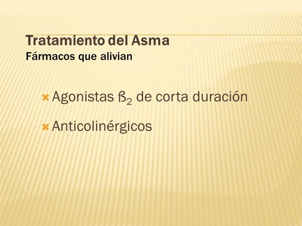 Tratamiento del Asma Fármacos que alivian