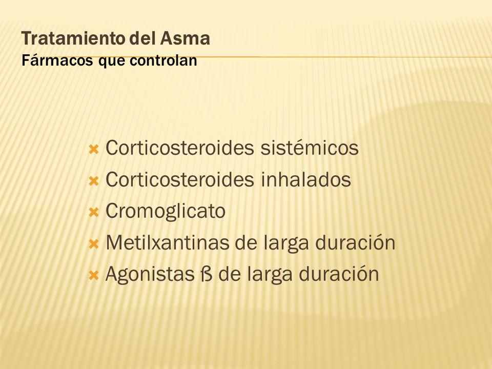 Tratamiento del Asma Fármacos que controlan