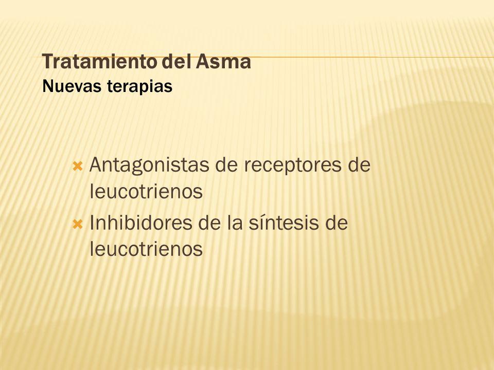 Tratamiento del Asma Nuevas terapias